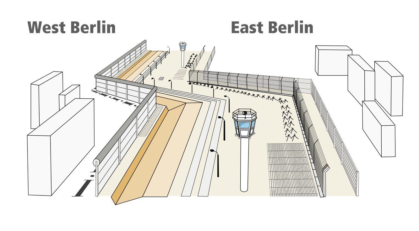 hight resolution of berlin wall design