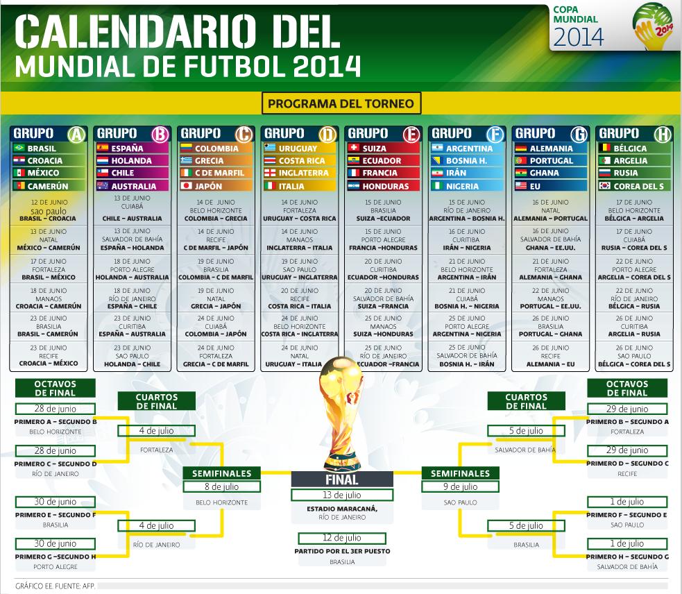 Calendario Mundial Futbol.Pin De El Economista En Infografias Mundial De Futbol Futbol Y