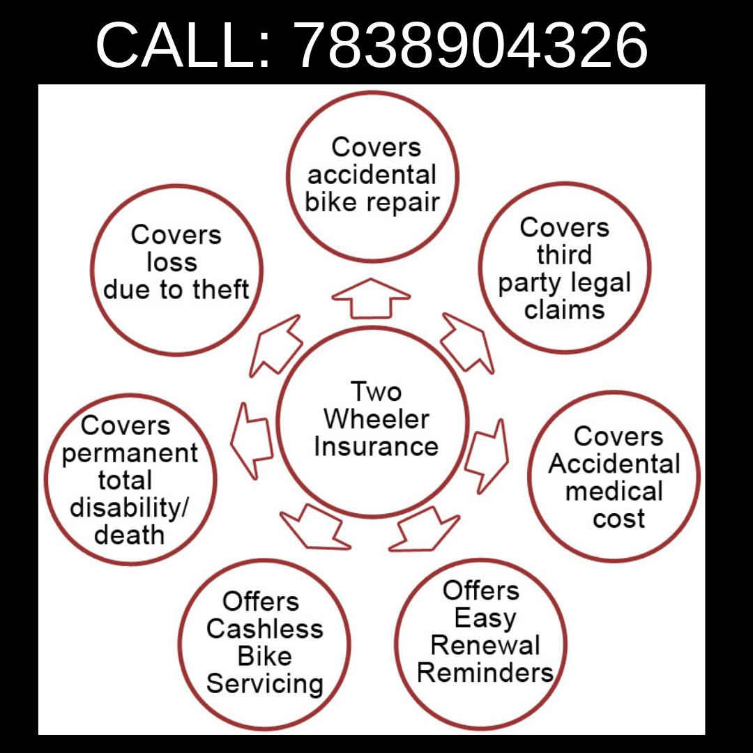 Twowheelerinsurance Insurance Mohindrainvestments Insurance
