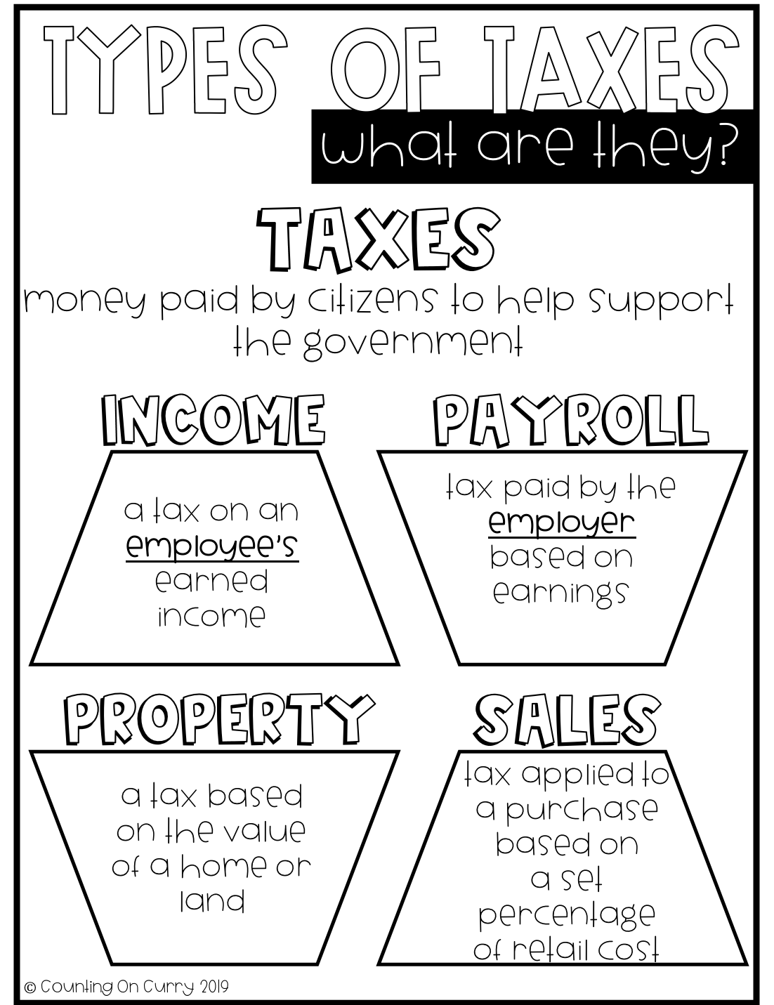 Types of Taxes Anchor Chart   Financial literacy lessons [ 1431 x 1102 Pixel ]
