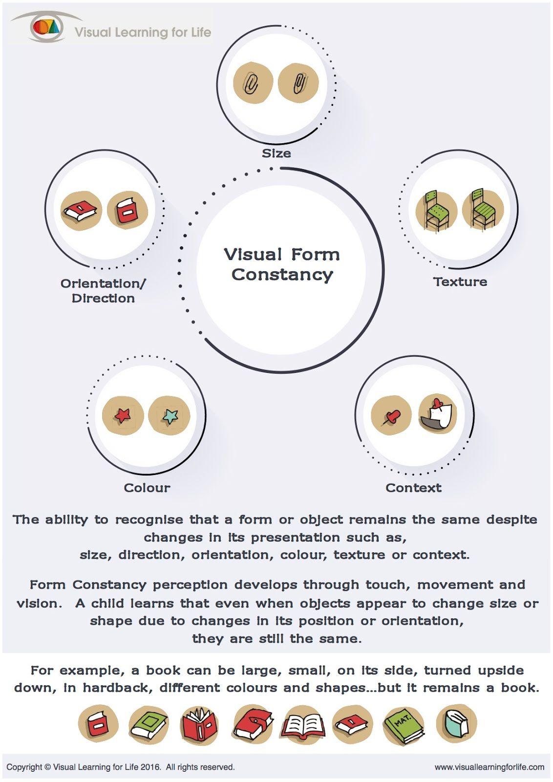 Pin By Jennifer Wolverton On Visual Perception