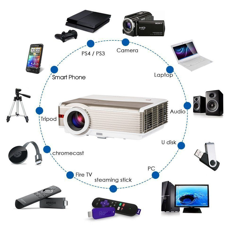 High Definition Video Projector Wxga Home Cinema Theater LCD LED ...