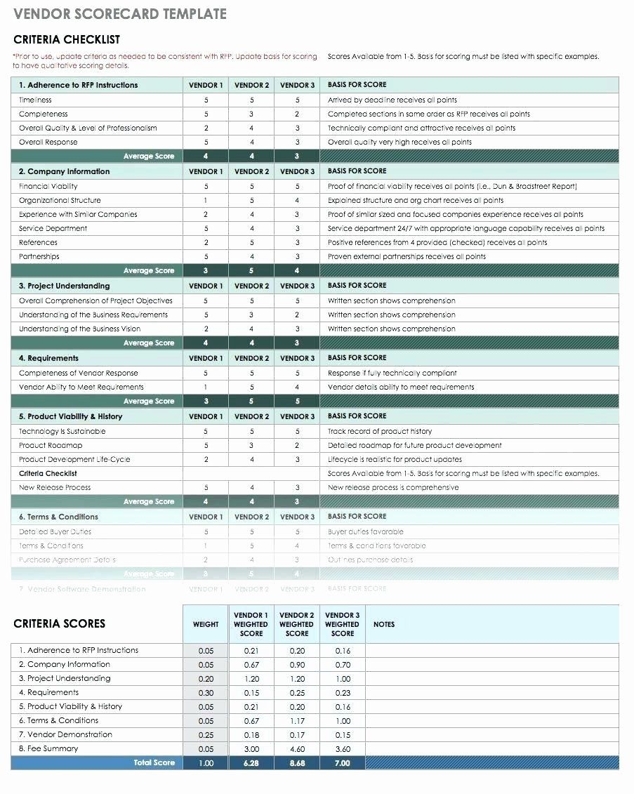 Supplier Performance Scorecard Template Xls Awesome Vendor Evaluation Scorecard Template Supplier Free Excel Templates Templates Questionnaire Template