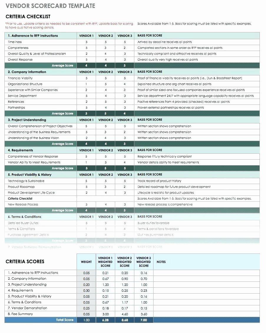 Supplier Performance Scorecard Template Xls Awesome Vendor