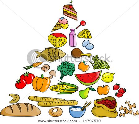 healthy food pyramid clip art dromggp top suc khoe pinterest rh pinterest com healthy food clip art pictures healthy foods clipart