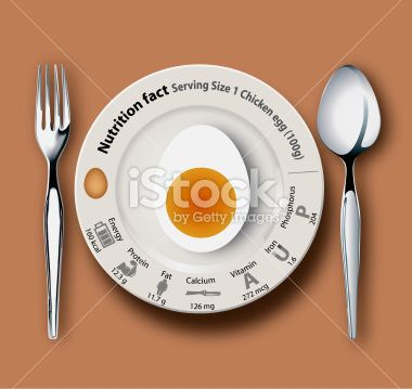 egg with nutrition facts, concept for healthy eating or dieting #eggnutritionfacts