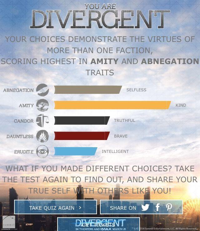 Divergent Quiz