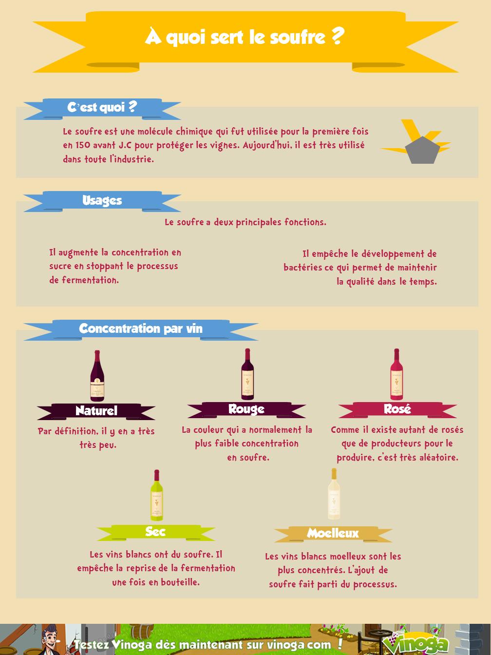 Il Est Tres Souvent Decrie Et Responsable De Vos Maux De Tete Mais A Quoi Sert Le Soufre Dans Le Vin Vins Et Spiritueux Vin Bon Vin