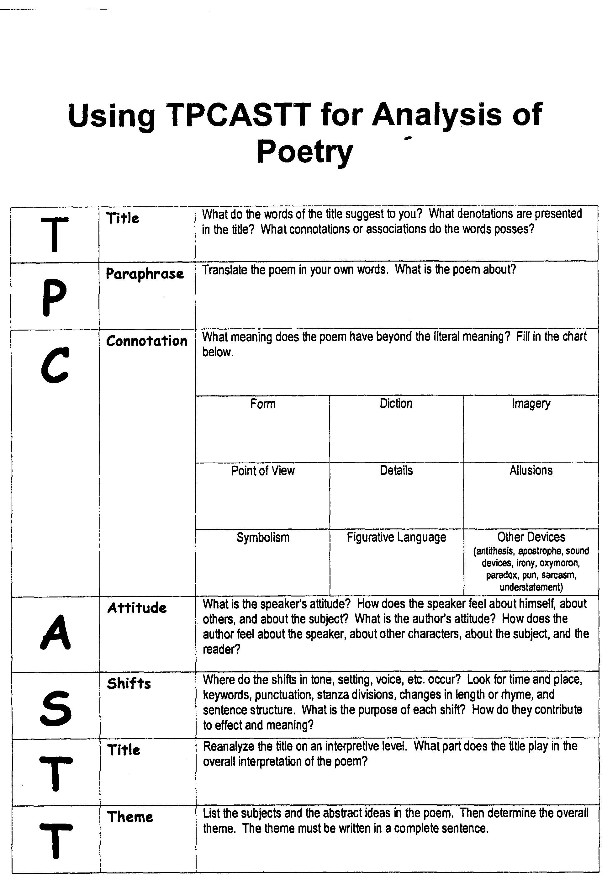 tpcastt form language arts resources poetry i ve used tpcastt for a long time and i ve always been frustrated that the c section isn t analyzed very thoroughly requires a lot of guidance