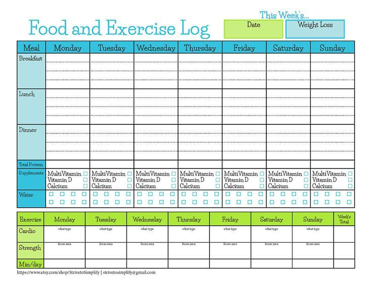 bariatric surgery weekly food exercise tracker weight loss journal