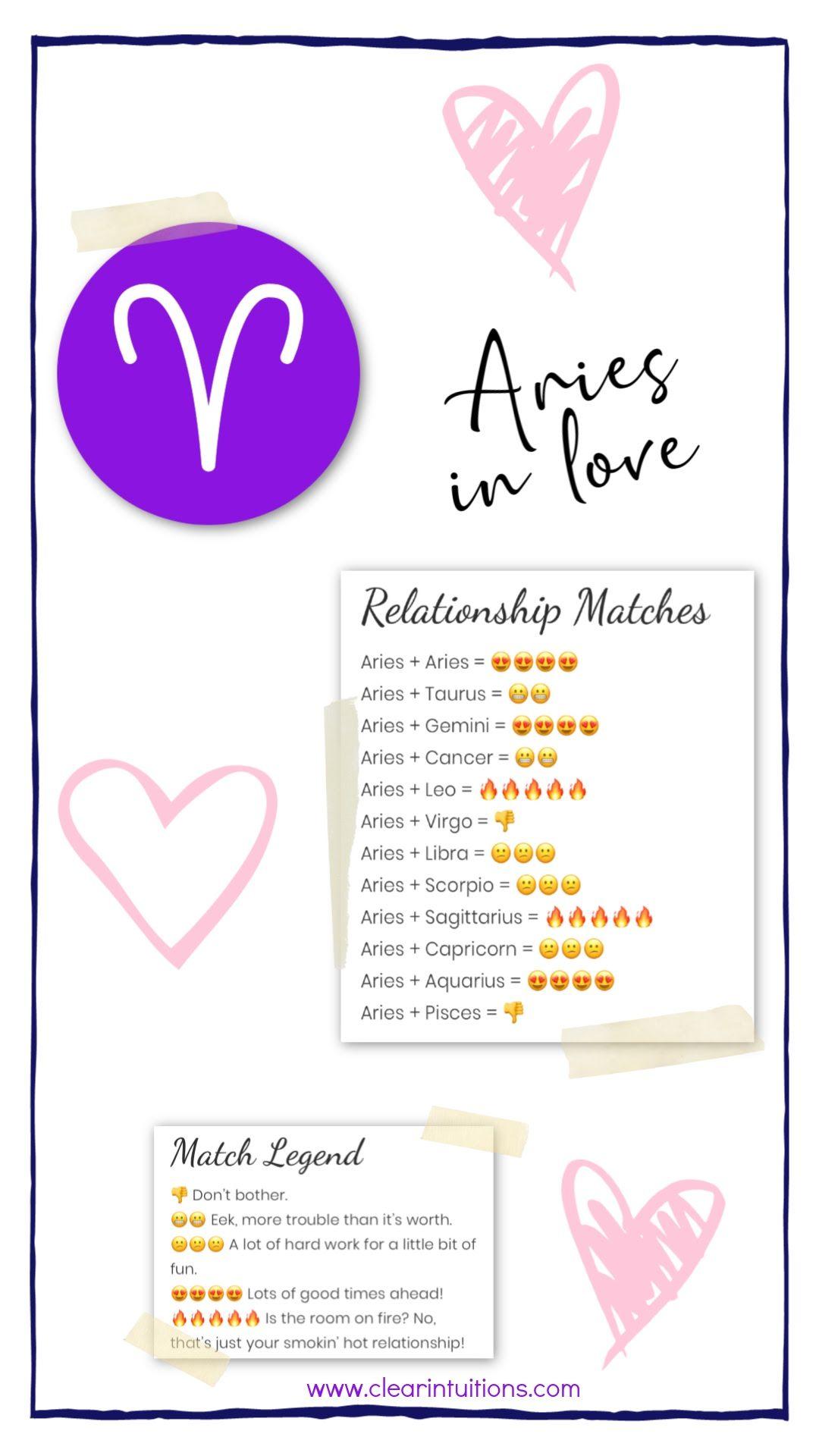Aries in Love in 2020 | Virgo and sagittarius, Aries and