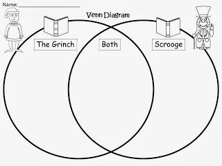 FREE: Grinch and Scrooge Venn Diagram. Freebie For A