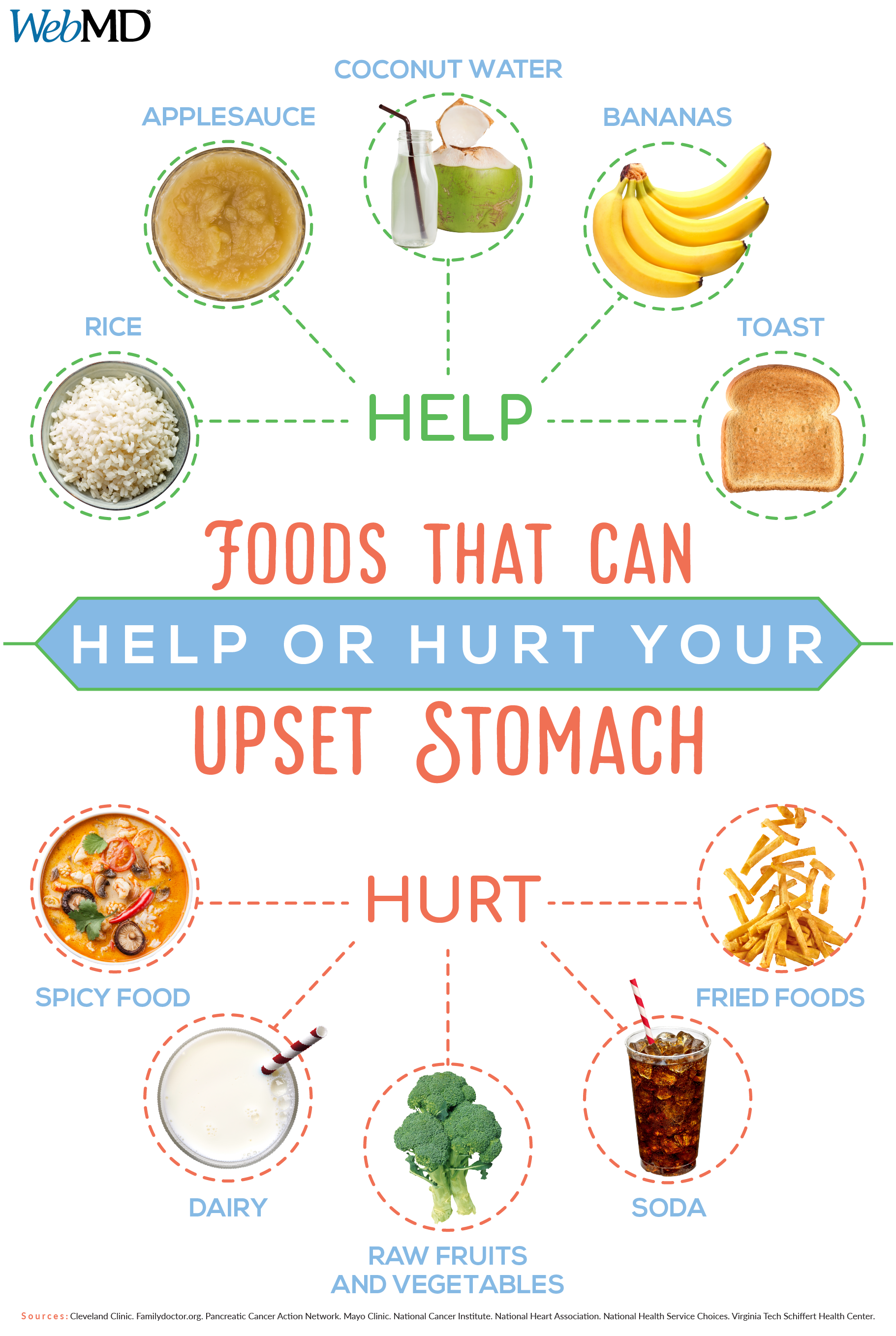 What foods make an upset stomach feel better
