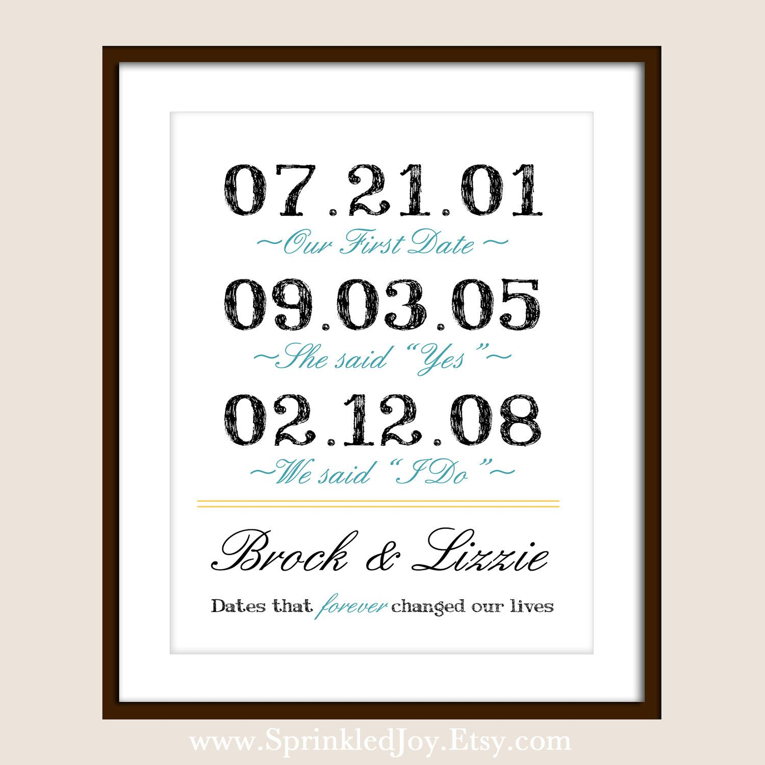Story What Marriage Alternatives Are Really Available: Personalized Dates Print,Important Dates Print For Wedding