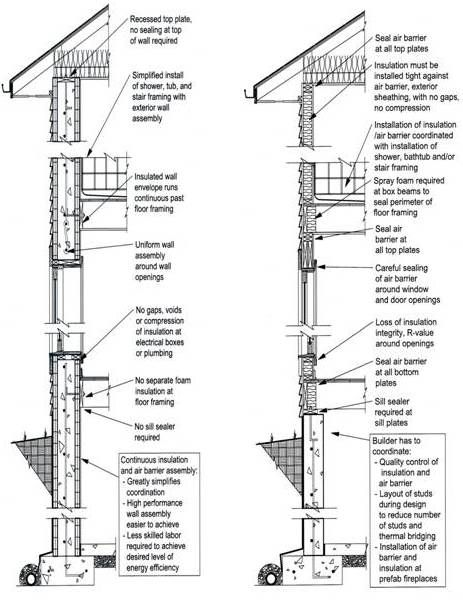 Cross section of exterior concrete wall google search typ wall section pinterest for Exterior wall construction detail