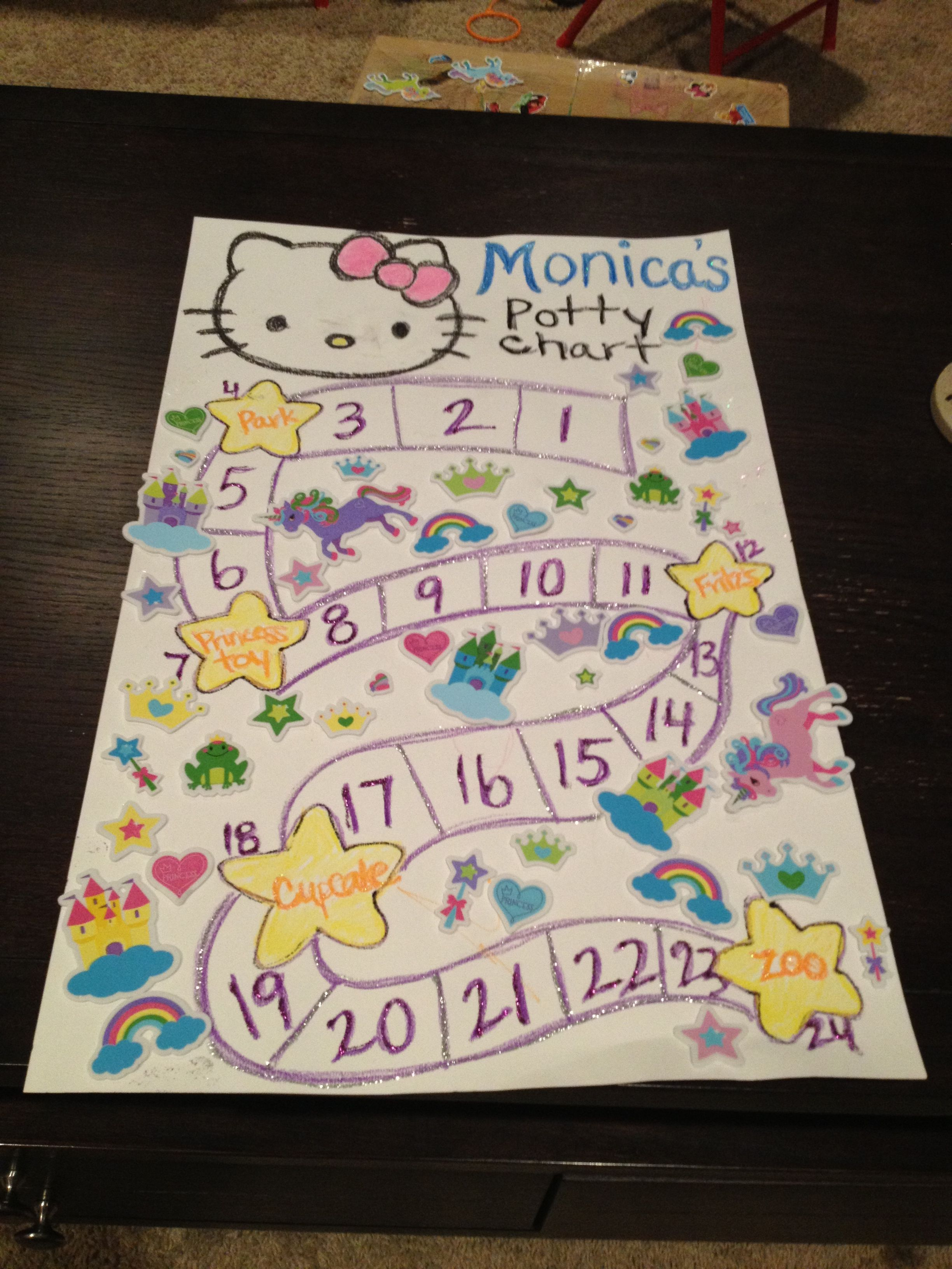 Mo\'s potty chart! | Different things | Pinterest | Padres, Escuela y ...