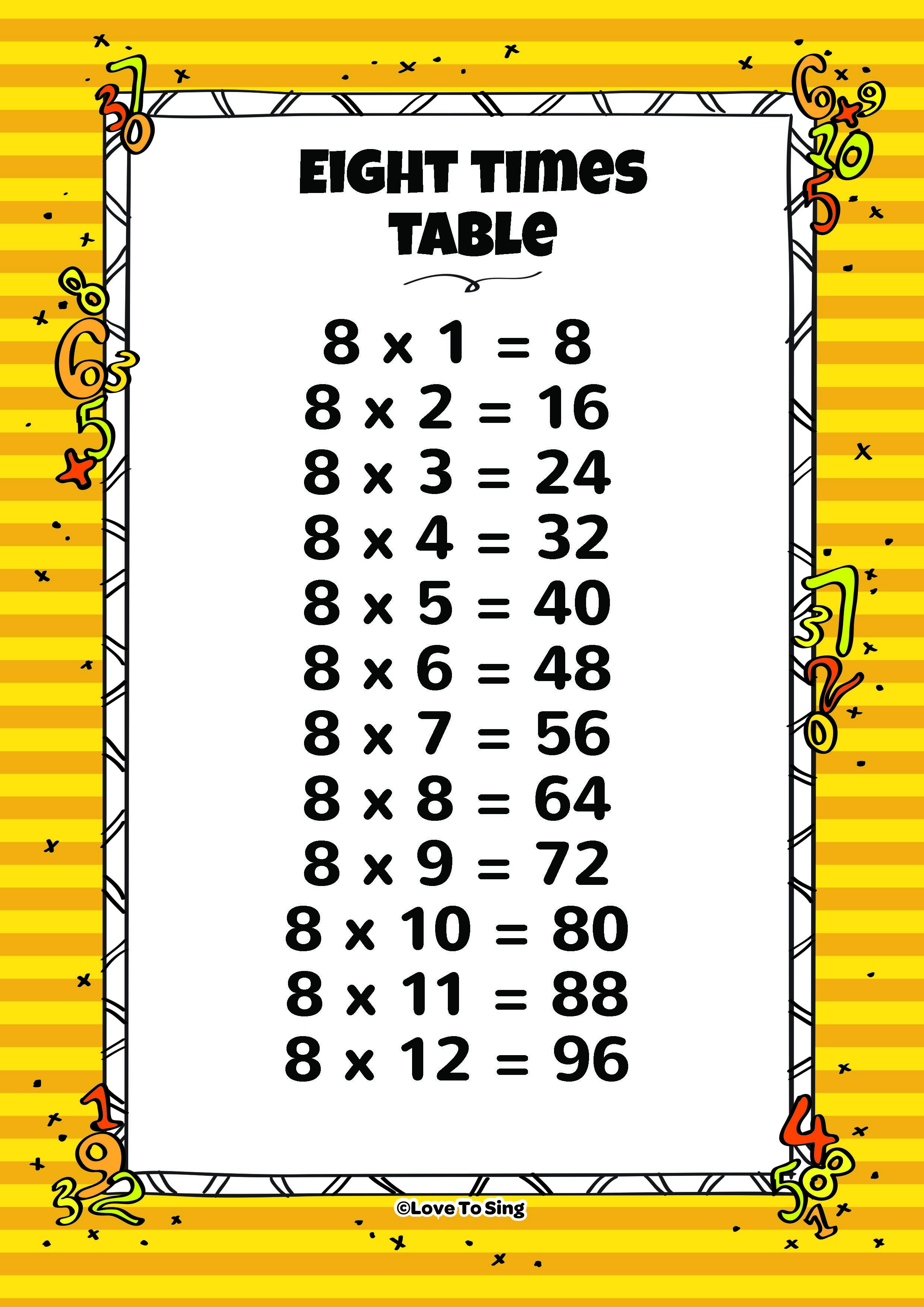 This Por Kids Video Song Eight Times Table And Random Test With Free