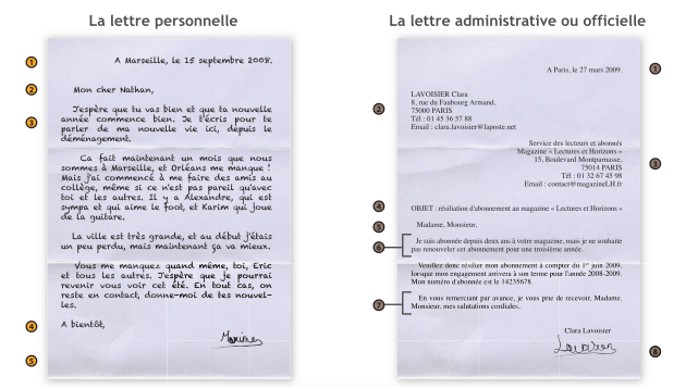 La Forme D Une Lettre Personnelle Ou Administrative French Words Teacher Favorite Things Learn French