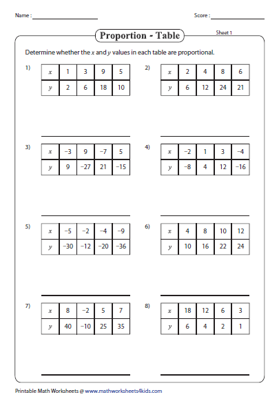 Identify The Proportion Function Tables Proportions Worksheet Ratio And Proportion Worksheet Geometry Worksheets