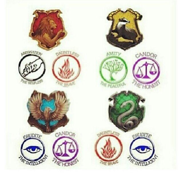 ~ Harry Potter ~ & ~ Divergent ~ Insurgent ~ Allegiant ...