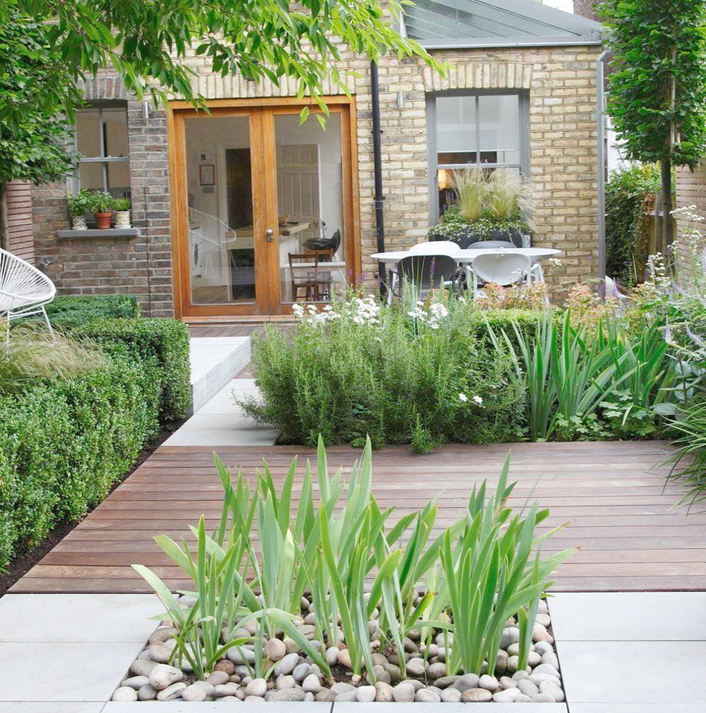Landscape Gardening Jobs West Midlands Landscape Gardening Courses In India Provided La Small Courtyard Gardens Patio Garden Design Large Backyard Landscaping