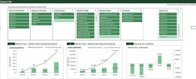 Monthly Purchase Report Template In Excel  Office Templates