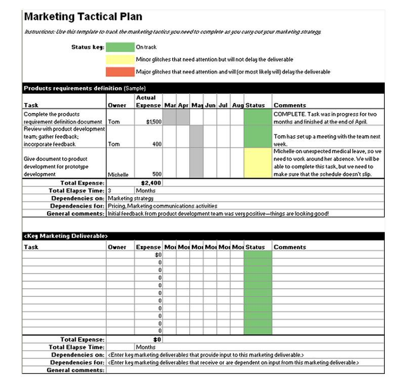 Marketing Tactical Plan Template End Of Lease Cleaning