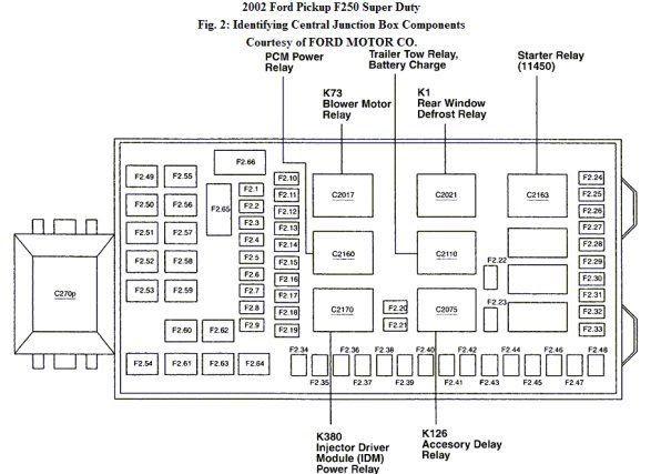 2003 F250 Super Duty Diagram Engine Compartment Fuse Fuse ...