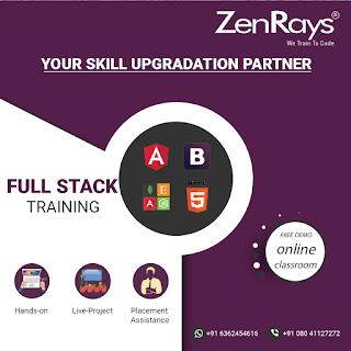 Best Corporate Software Training Institute In Bangalore Online Classroom Classroom Training Train