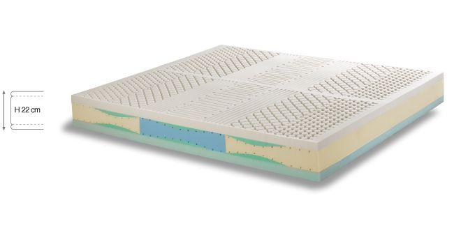 Materasso Permaflex in Memory Foam con zone di accoglimento ...