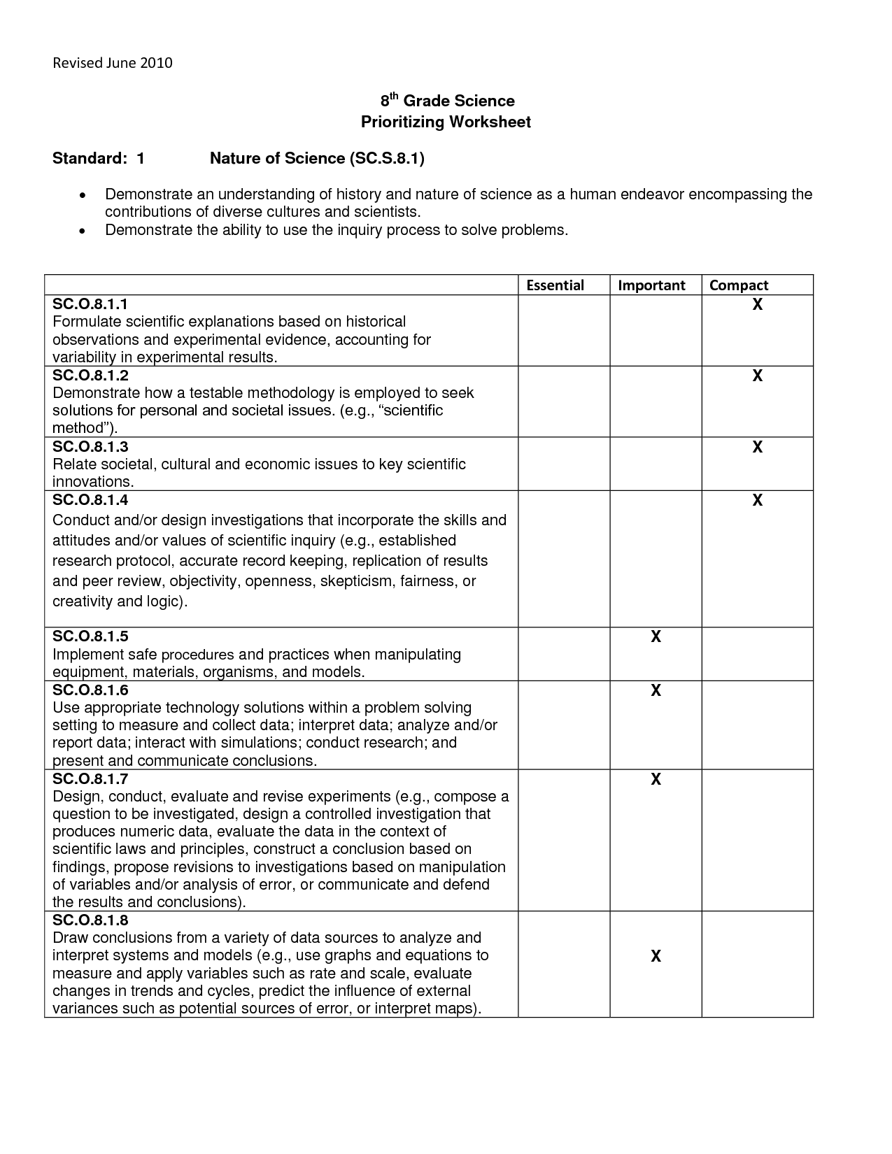 Image Result For Healthy Boundaries Worksheet