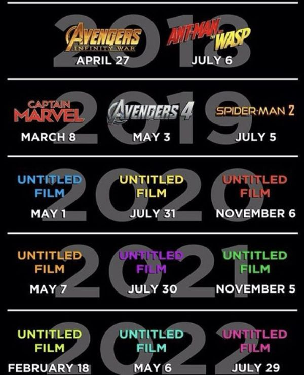 Disney Adds 6 More Marvel Movie Slots Through 2022 Marvel Marvel Marvel Movies Marvel Cinematic