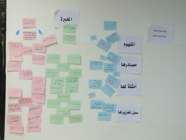 الدكتور محمد العامري يقدم دورة تدريب المدربين لموظفات ومنسوبات Bullet Journal Supplies Journal