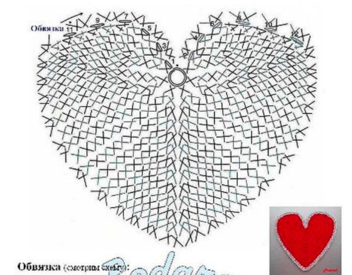 Crochet Heart Pattern   crochet   Pinterest   Ganchillo, Tejido y ...
