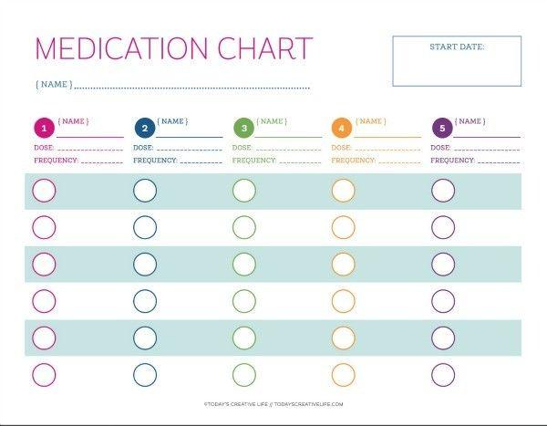 blank medication sheet