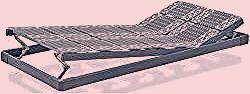 Photo of Verstellbare Lattenroste