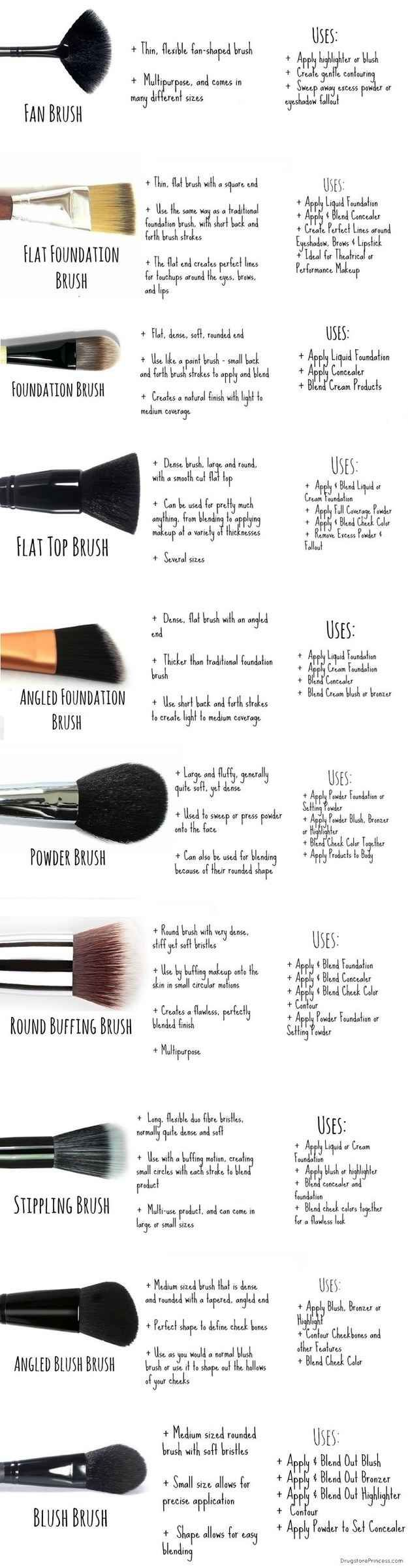 charts that will help you make sense of makeup purpose face
