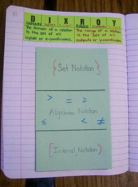 Set Notation: Math = Love: Algebra 2 Interactive Notebook