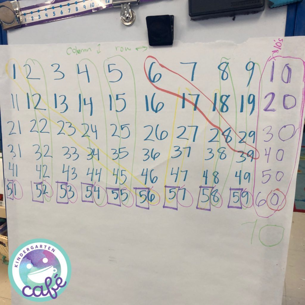 Teaching Number Relationships
