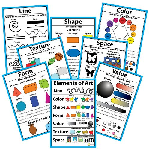 Formal Elements Of Art : Elements of art poster for kids pinterest