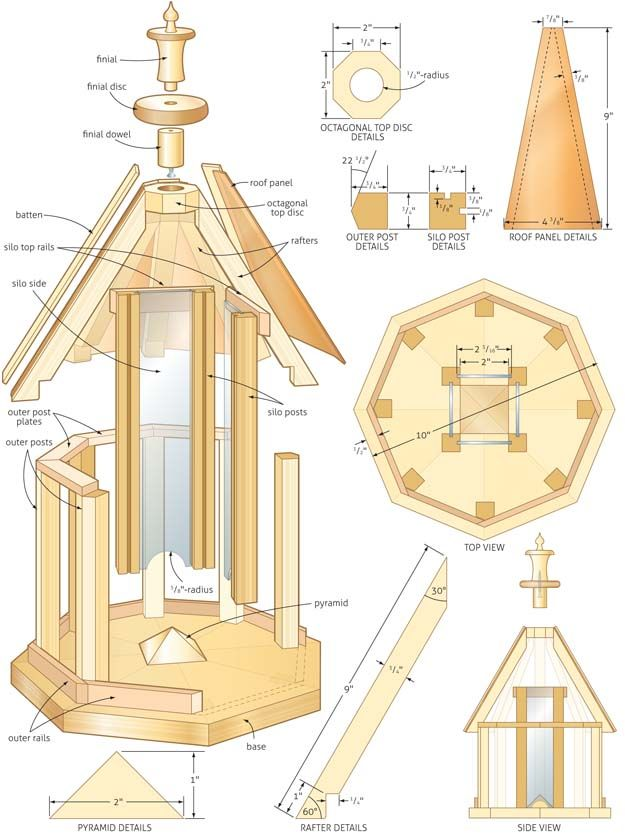 Food For The Flock Build An Attractive Bird Feeder Wooden Feeders Gazebo Plans