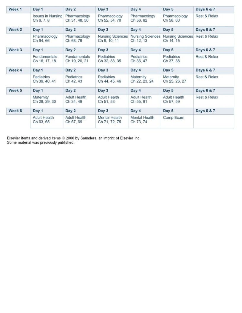 Saunders Study Calendar Study Calendar Nclex Study Nclex Study Guide