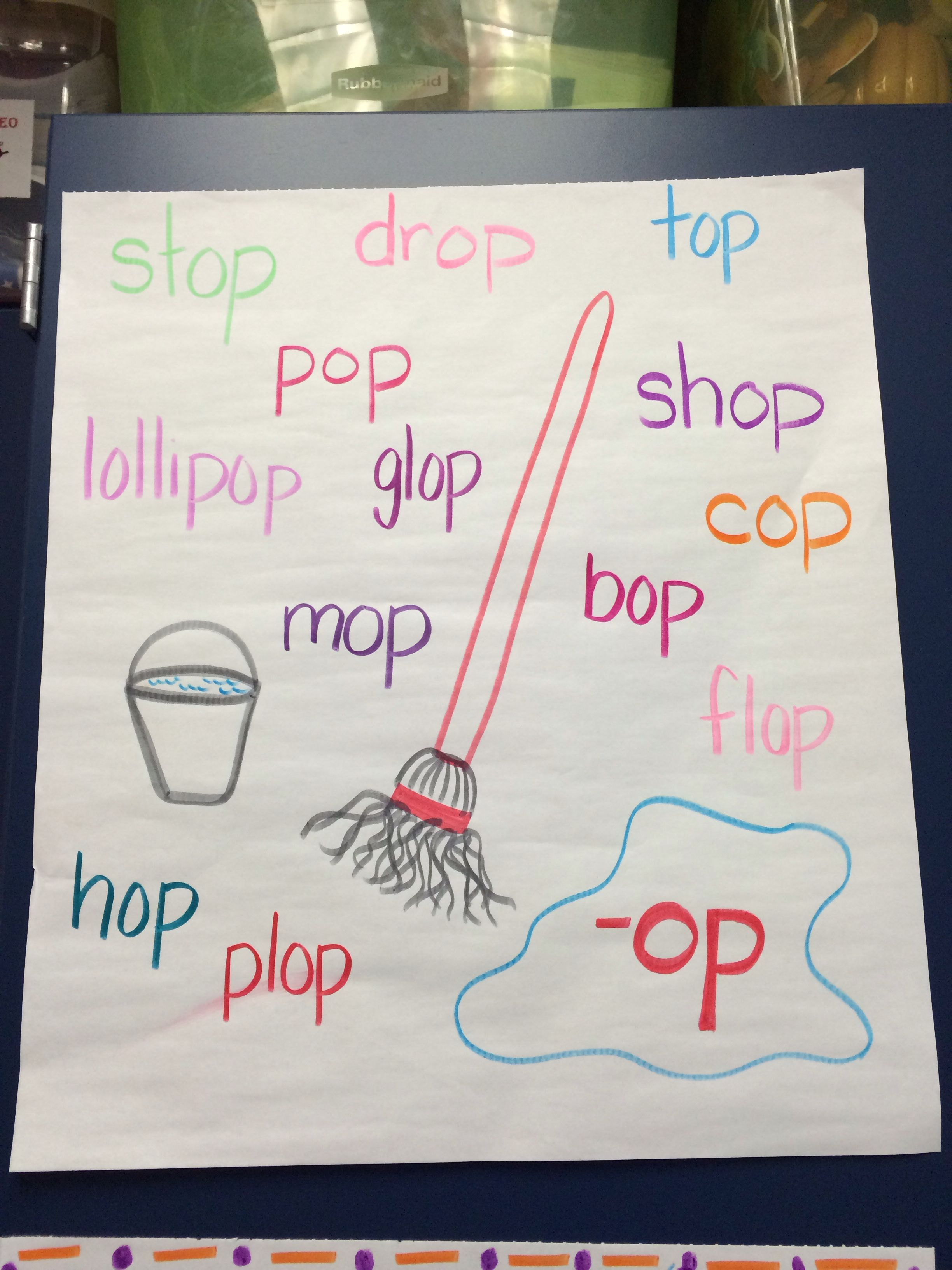 Word Family Anchor Chart