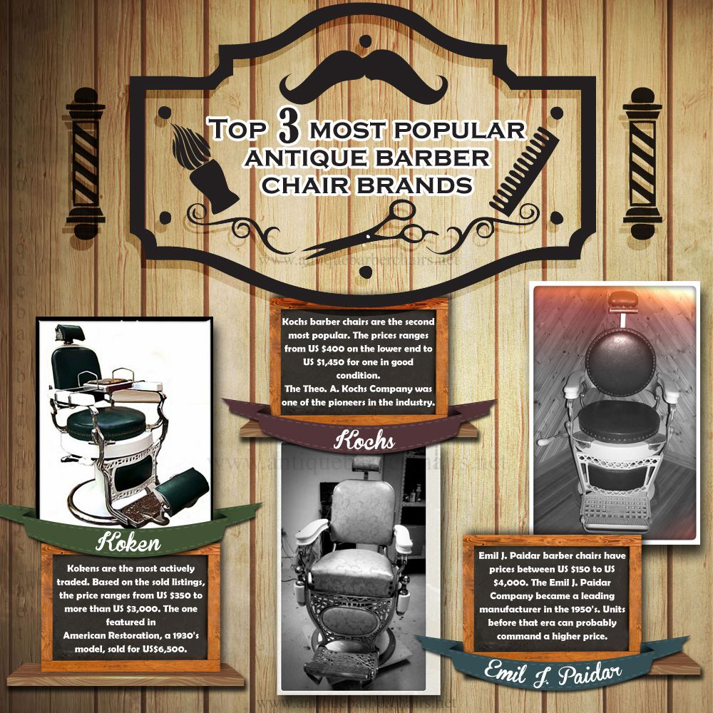 Old barber shop chairs - I Recently Was In A Discussion With Some Old Time Barbers About The History Of Barber Shop Chairs It Wasn T Something I Had Really Thought About Much