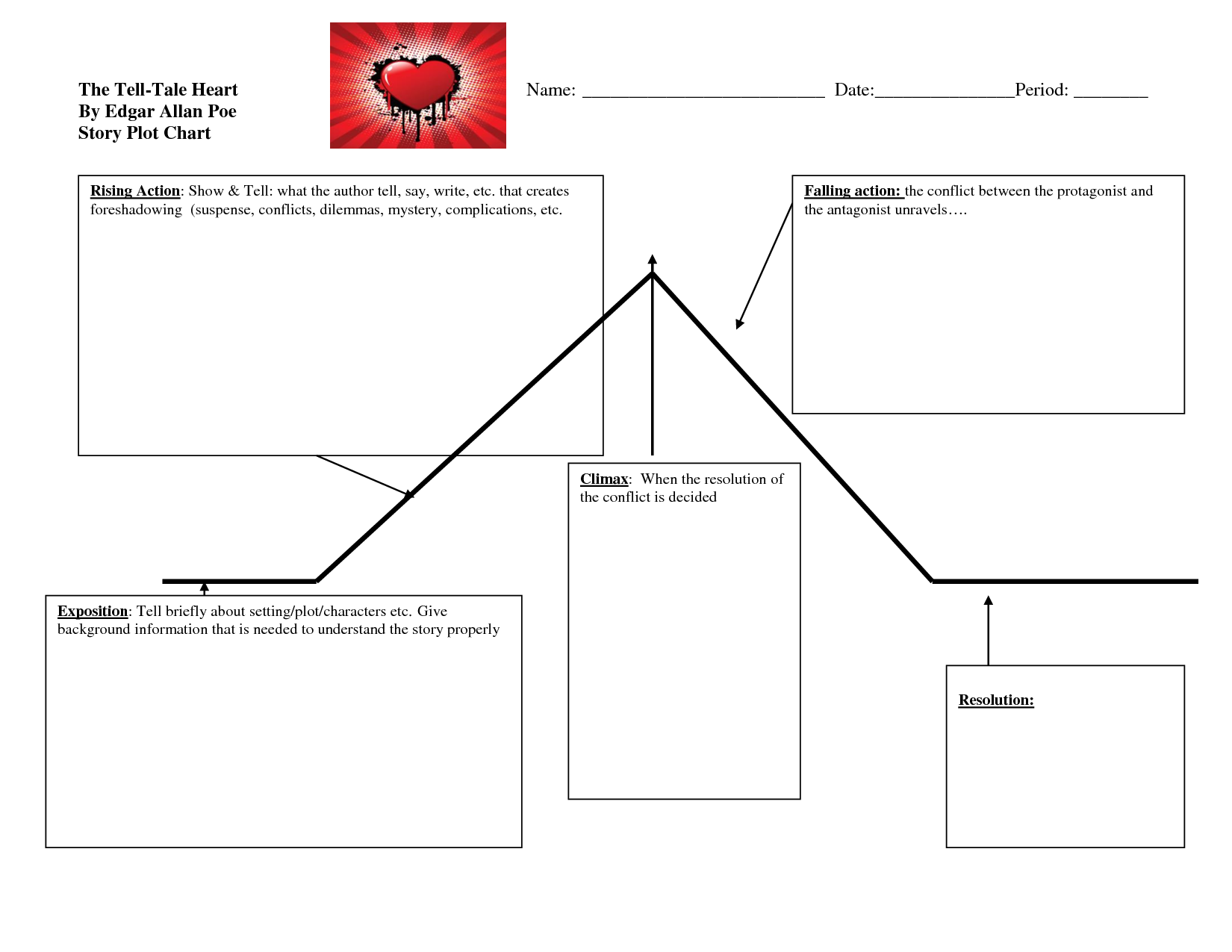 plot diagram for the tell tale heart google search teaching plot diagram for the tell tale heart google search