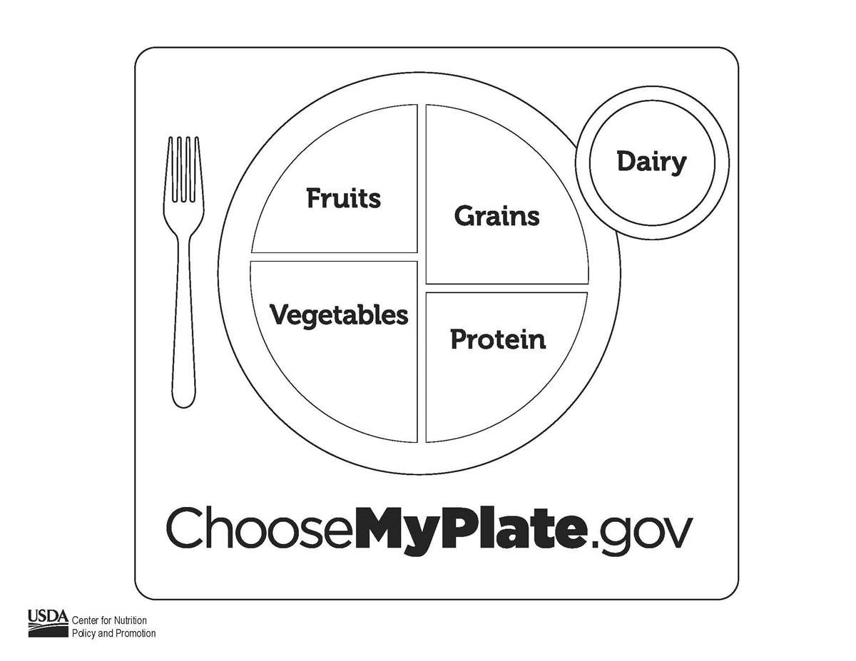 ChooseMyPlate Gov MyPlate Twitter In My Plate Coloring