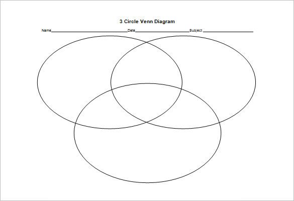 3 Way Venn Diagram Printable Acurnamedia