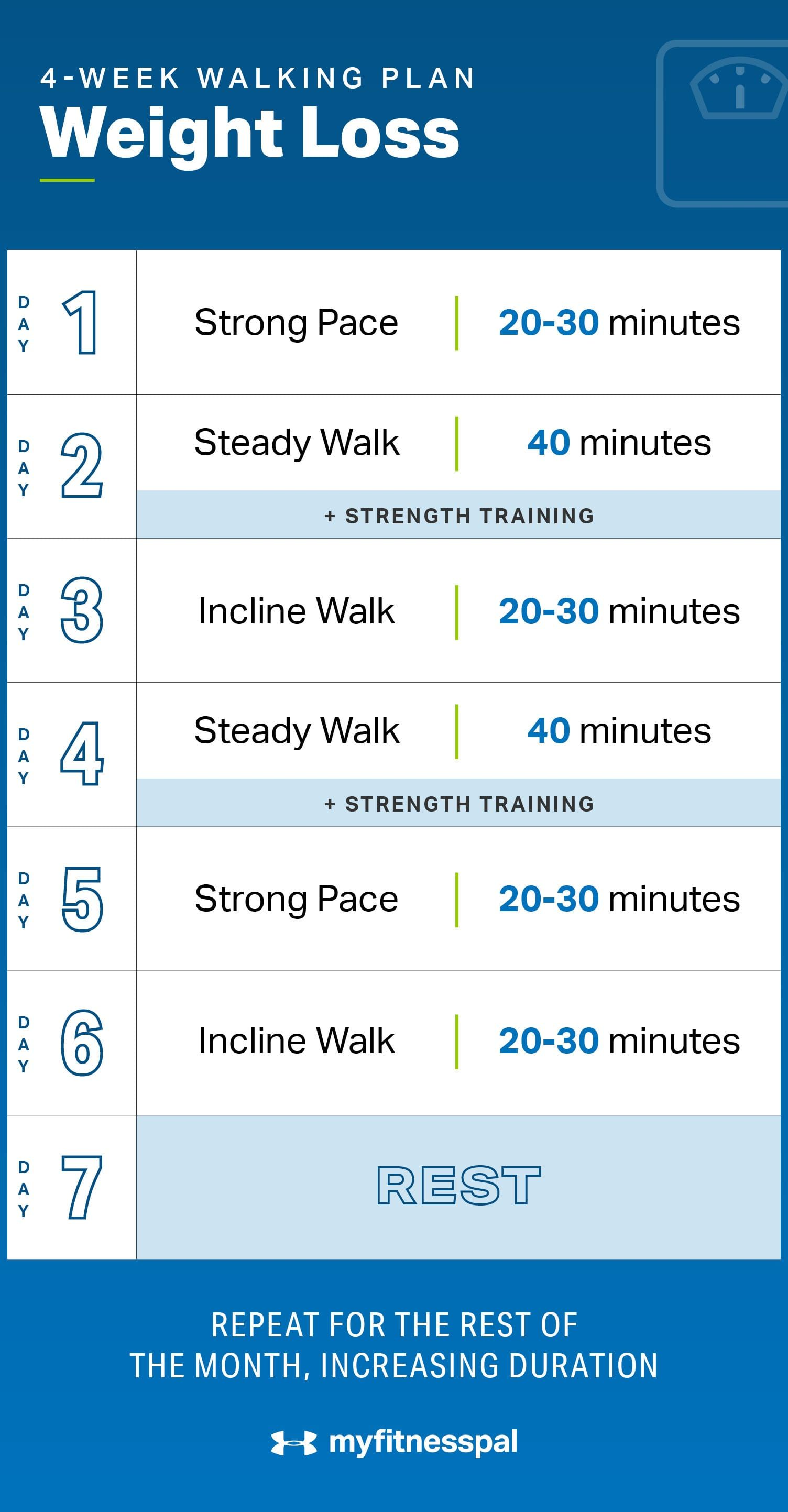 4 week weight loss plan exercise