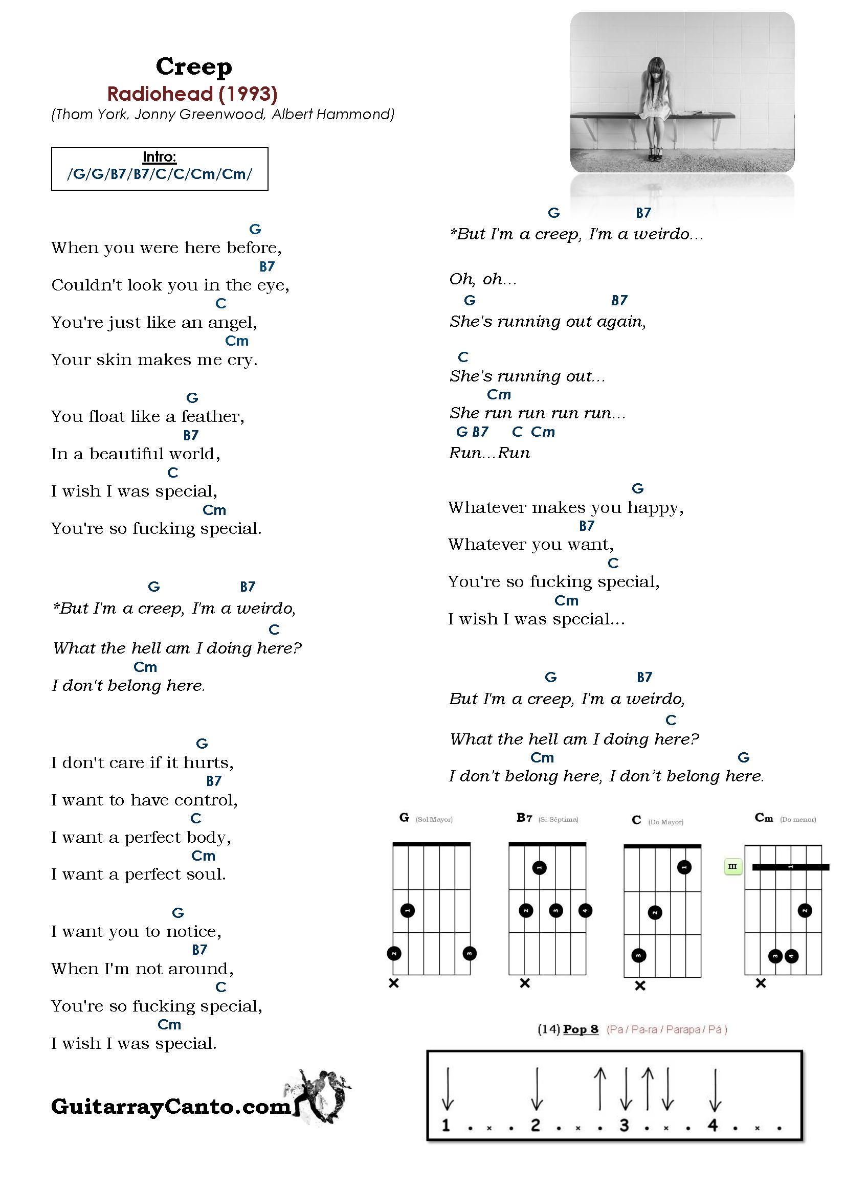 Acordes Creep Radiohead. Cómo tocar Creep de Radiohead a la Guitarra