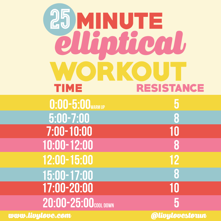 25 Minute Elliptical Workout (Livy Love)